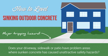 Repair Sunked Concrete with PolyLevel® in Connecticut and Westchester County, NY