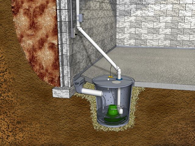 Ilration Of A Sump Pump System With Zoeller Cast Iron